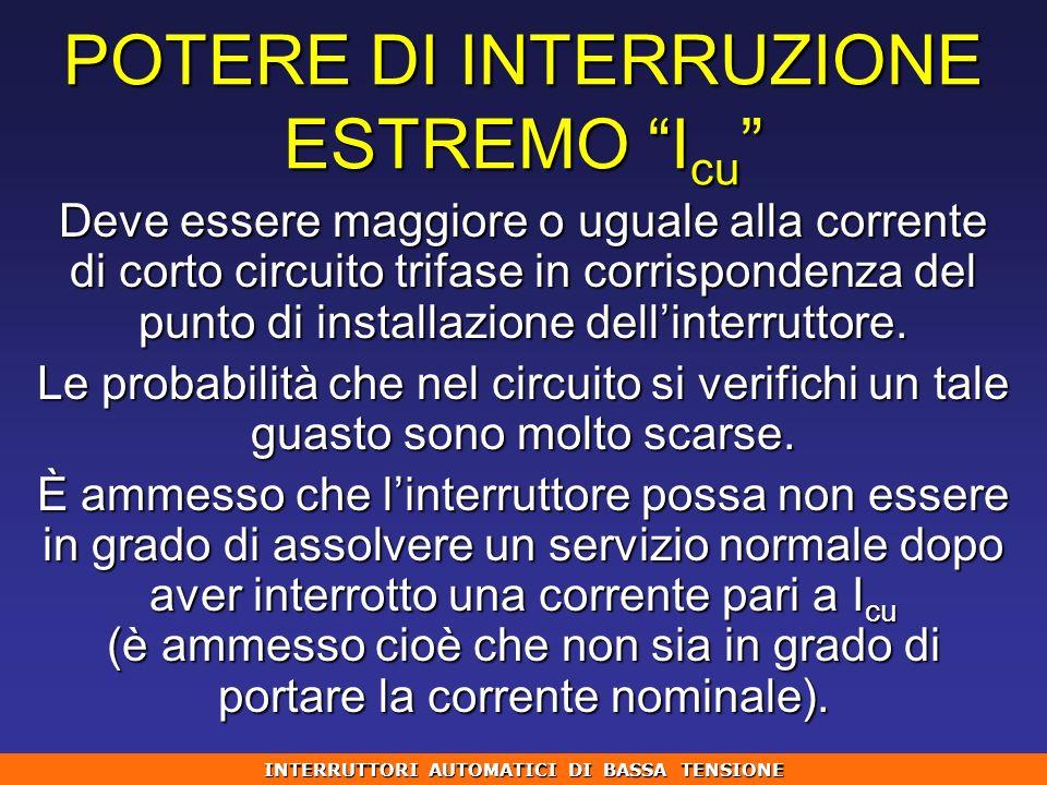 POTERE DI INTERRUZIONE ESTREMO Icu
