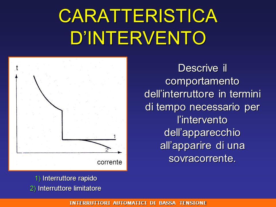 CARATTERISTICA D'INTERVENTO