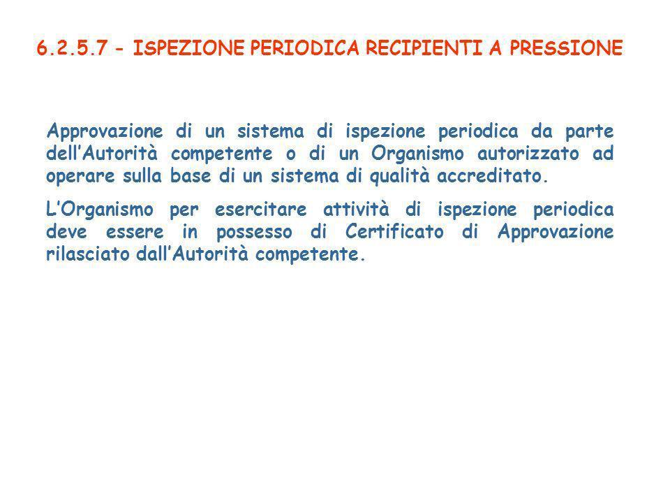 6.2.5.7 - ISPEZIONE PERIODICA RECIPIENTI A PRESSIONE