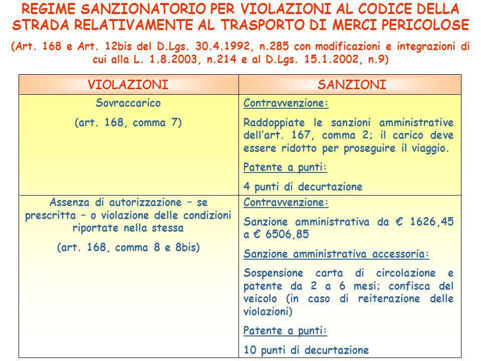REGIME SANZIONATORIO PER VIOLAZIONI AL CODICE DELLA STRADA RELATIVAMENTE AL TRASPORTO DI MERCI PERICOLOSE