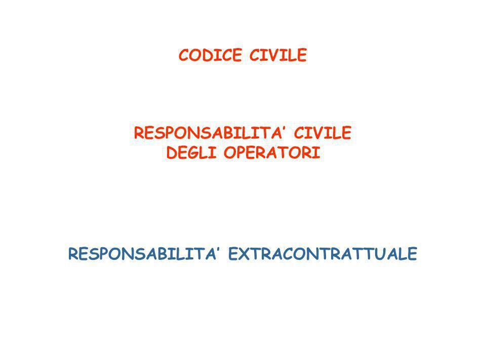 RESPONSABILITA' CIVILE DEGLI OPERATORI