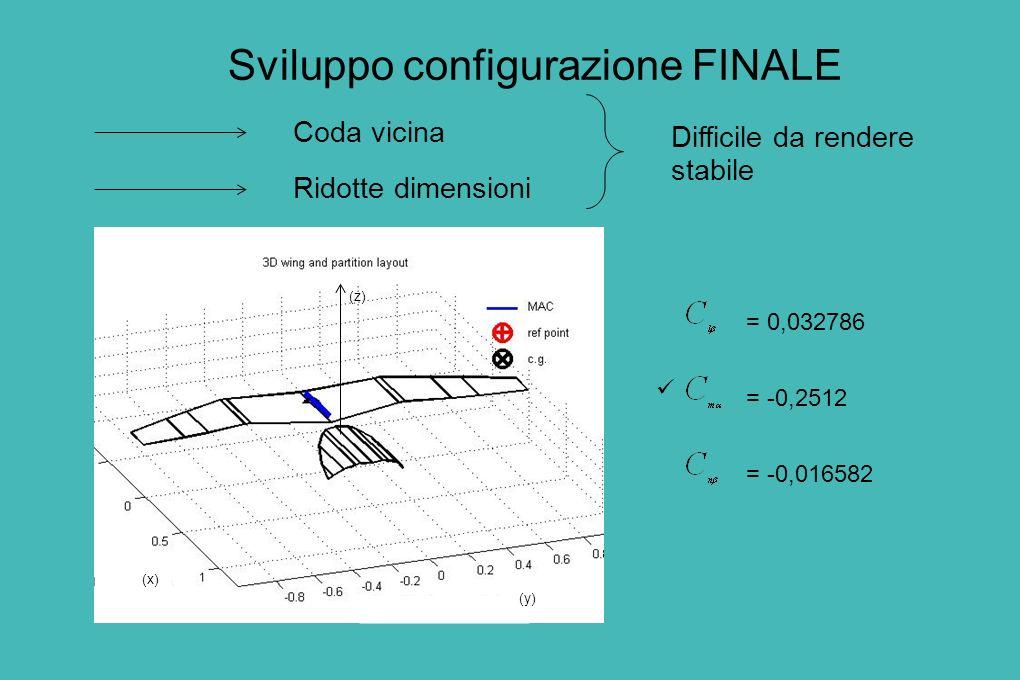 Sviluppo configurazione FINALE