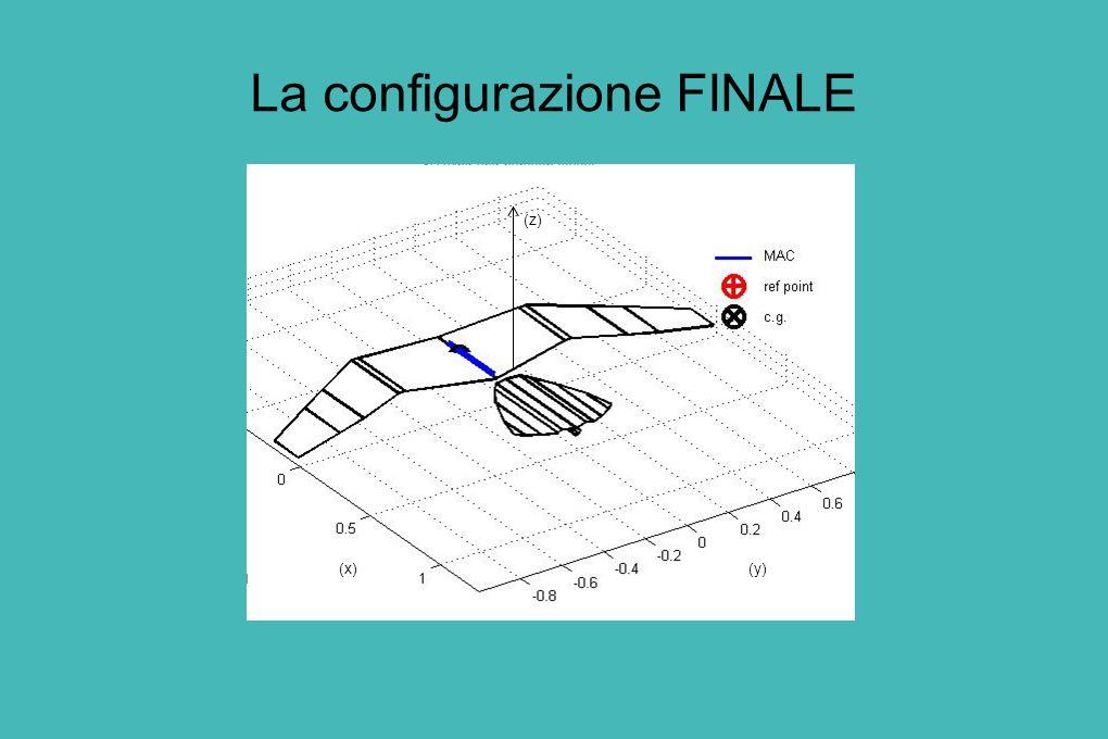 La configurazione FINALE