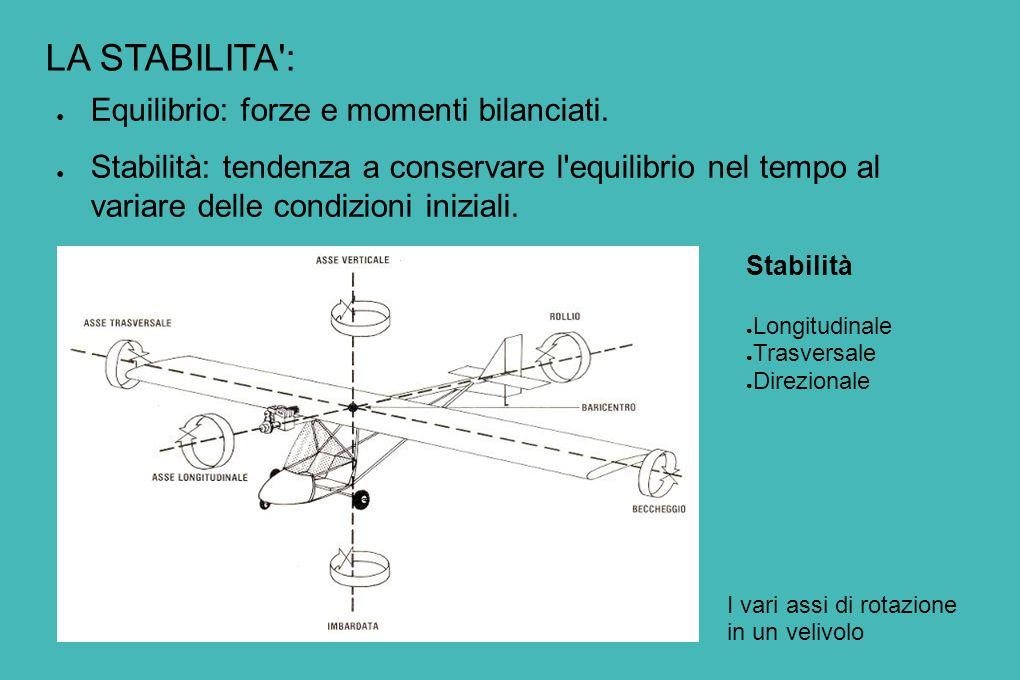 LA STABILITA : Equilibrio: forze e momenti bilanciati.