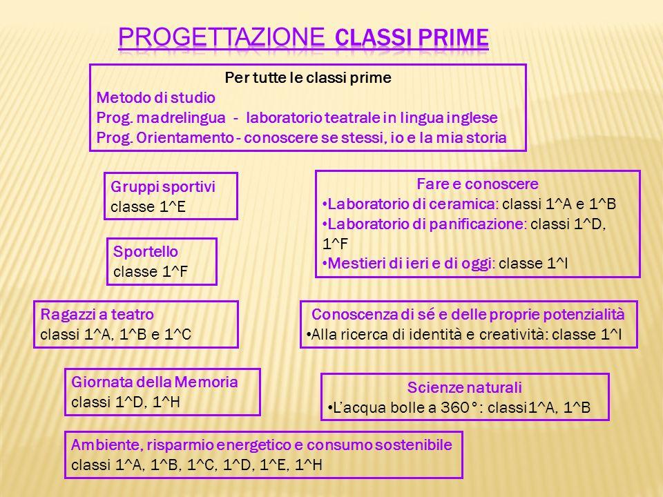 PROGETTAZIONE CLASSI PRIME