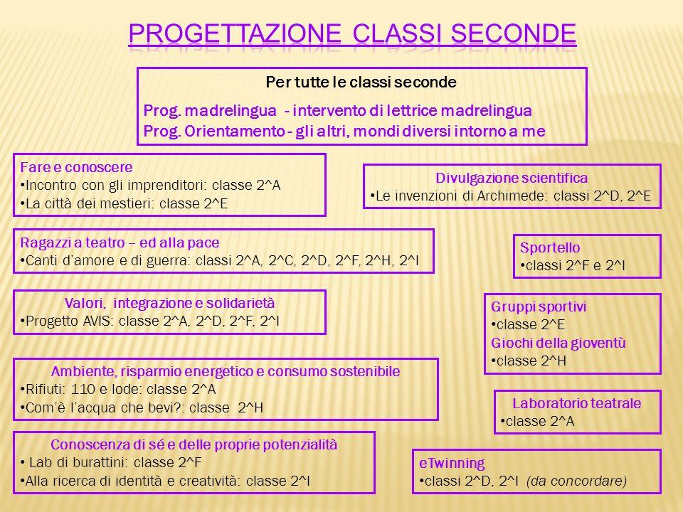 PROGETTAZIONE CLASSI SECONDE