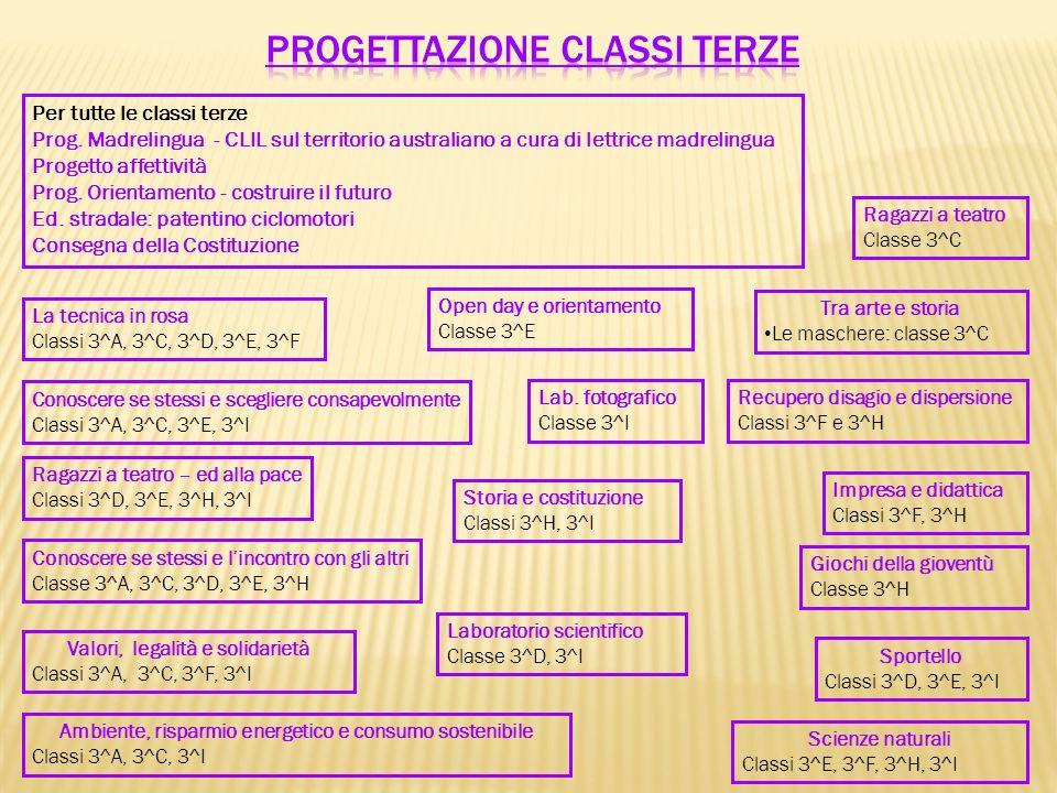 PROGETTAZIONE CLASSI TERZE