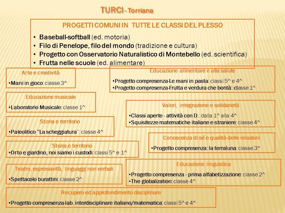 TURCI - Torriana PROGETTI COMUNI IN TUTTE LE CLASSI DEL PLESSO