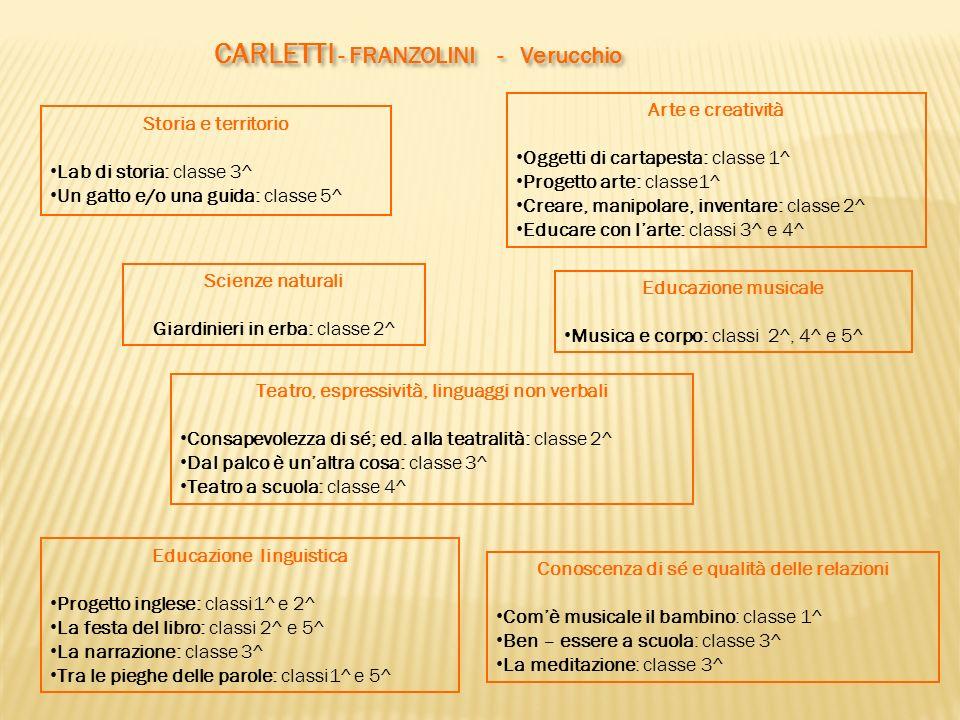CARLETTI - FRANZOLINI - Verucchio