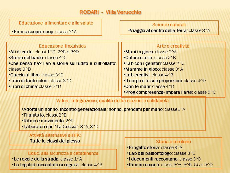 RODARI - Villa Verucchio