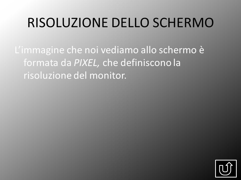 RISOLUZIONE DELLO SCHERMO