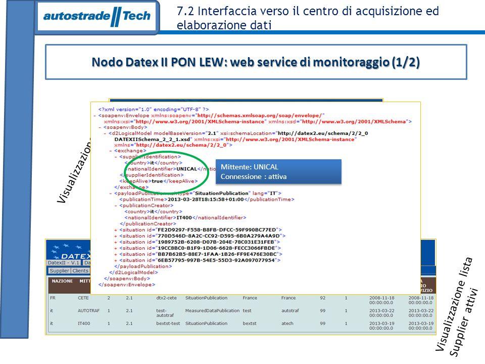 Nodo Datex II PON LEW: web service di monitoraggio (1/2)