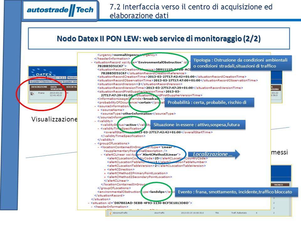 Nodo Datex II PON LEW: web service di monitoraggio (2/2)