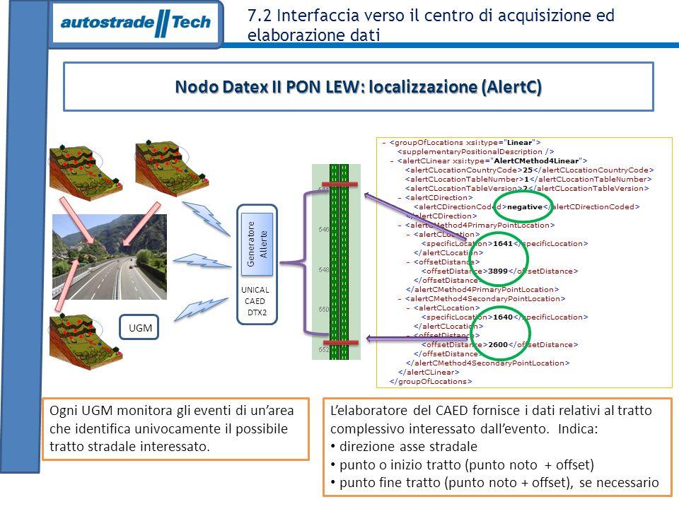 Nodo Datex II PON LEW: localizzazione (AlertC)