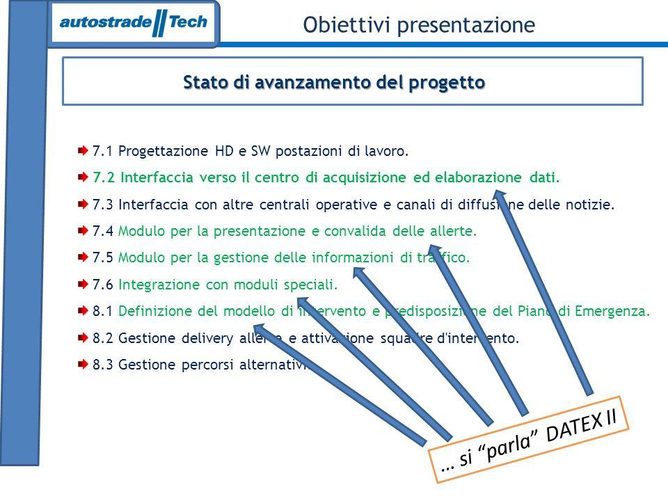 Stato di avanzamento del progetto