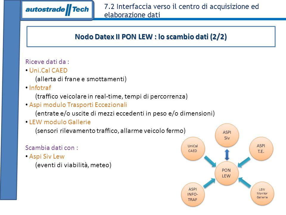 Nodo Datex II PON LEW : lo scambio dati (2/2)