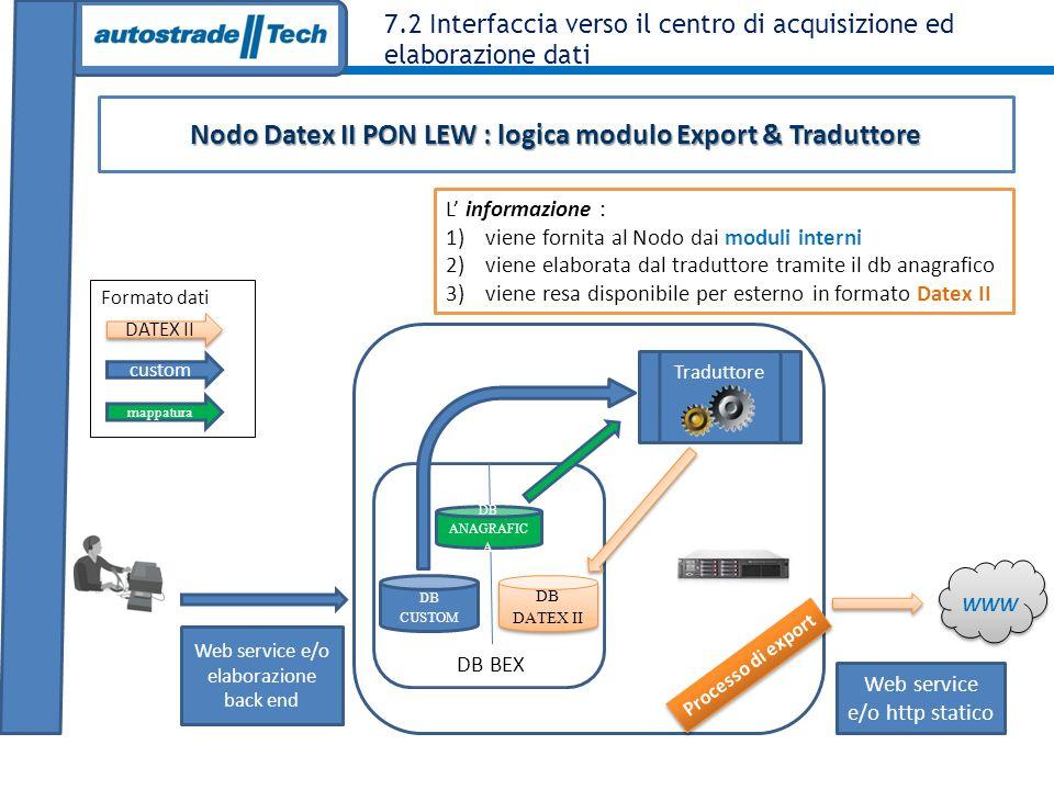 Nodo Datex II PON LEW : logica modulo Export & Traduttore