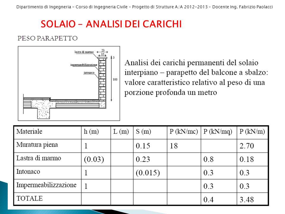 Il solaio predimensionamento e analisi dei carichi ppt - Calcolo preventivo ristrutturazione casa ...