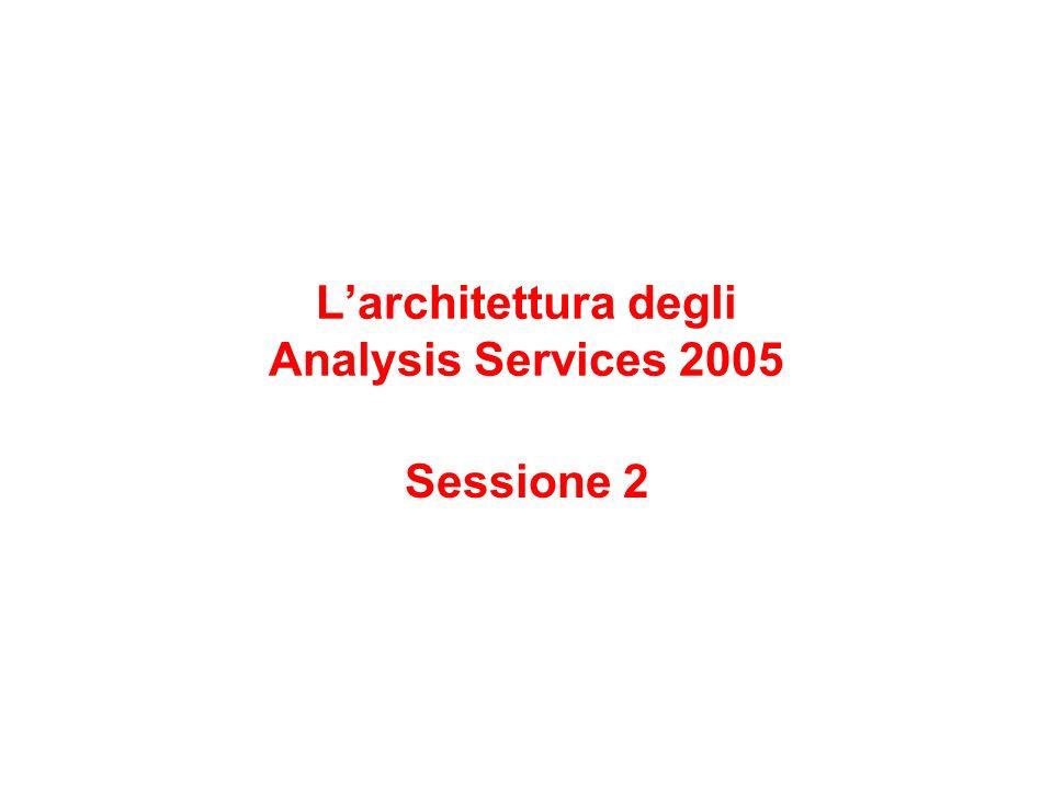 L'architettura degli Analysis Services 2005