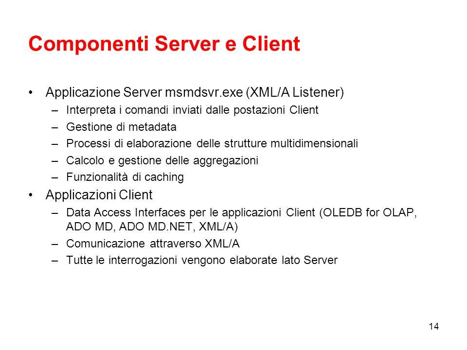 Componenti Server e Client