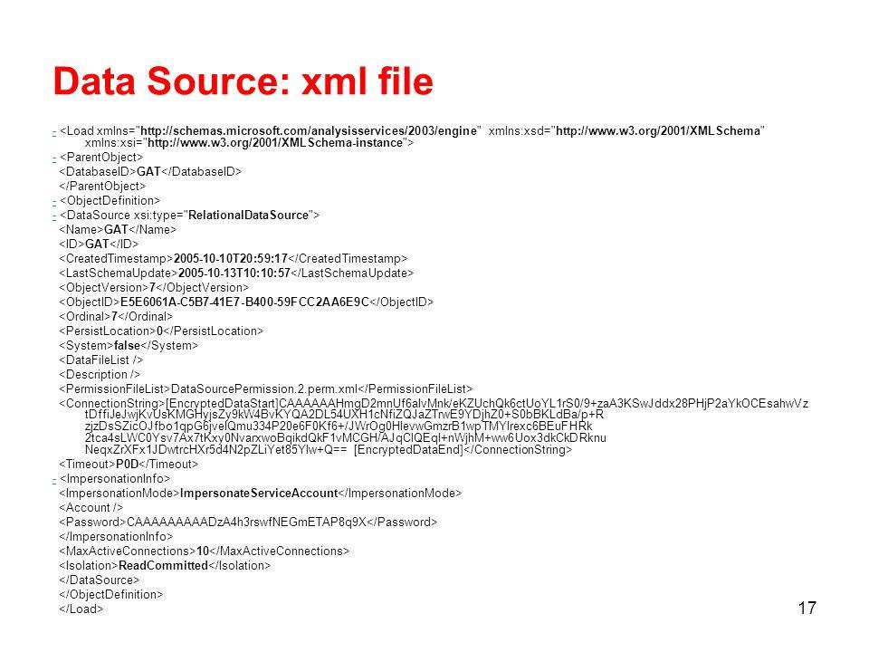 Data Source: xml file