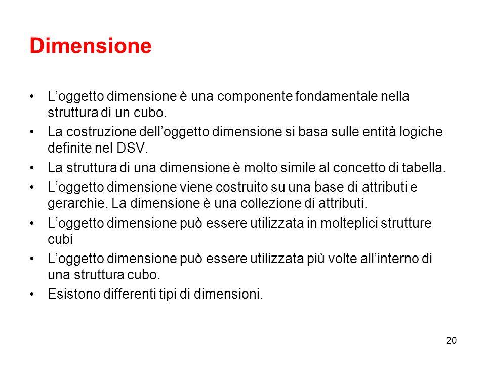 Dimensione L'oggetto dimensione è una componente fondamentale nella struttura di un cubo.