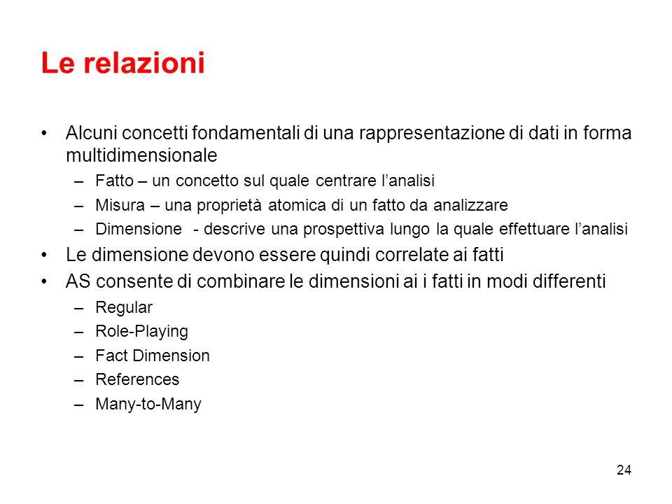 Le relazioni Alcuni concetti fondamentali di una rappresentazione di dati in forma multidimensionale.