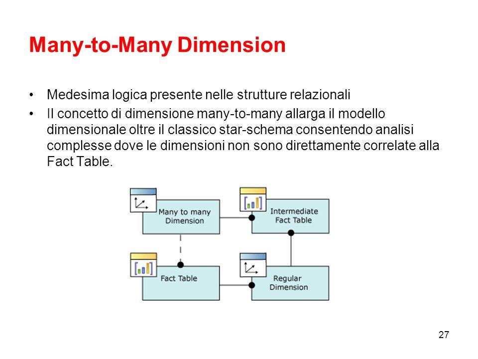 Many-to-Many Dimension