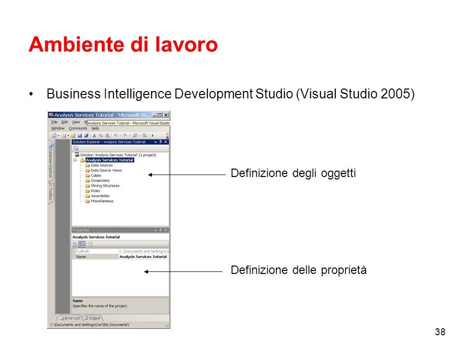 Ambiente di lavoro Business Intelligence Development Studio (Visual Studio 2005) Definizione degli oggetti.