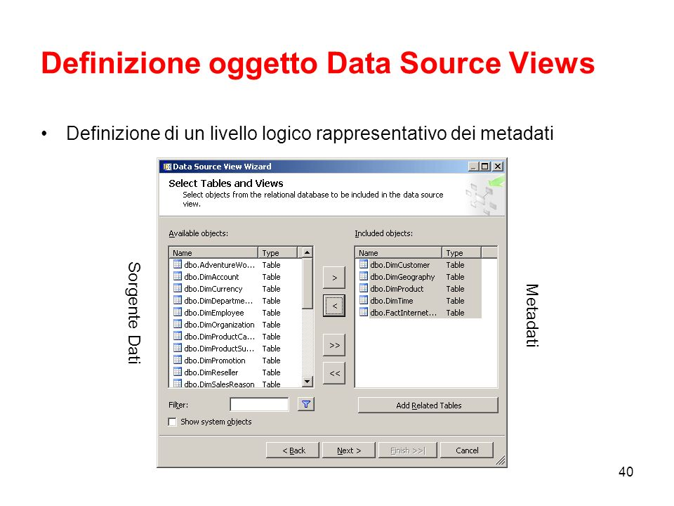Definizione oggetto Data Source Views