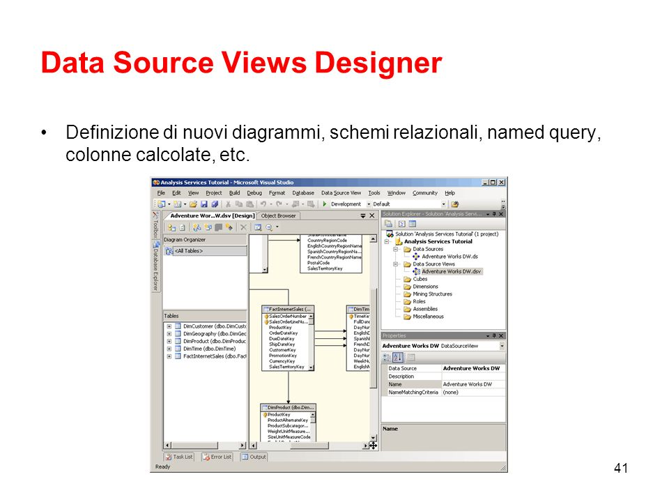 Data Source Views Designer