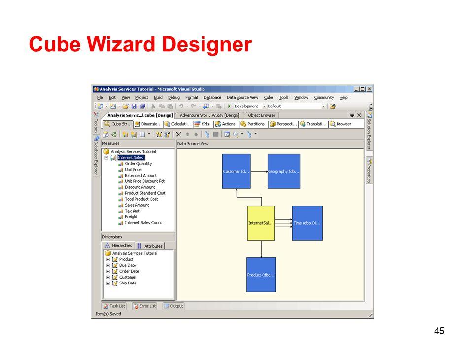 Cube Wizard Designer