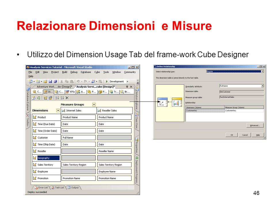 Relazionare Dimensioni e Misure