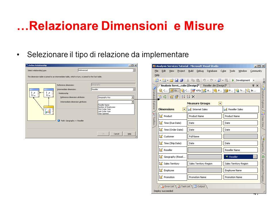 …Relazionare Dimensioni e Misure