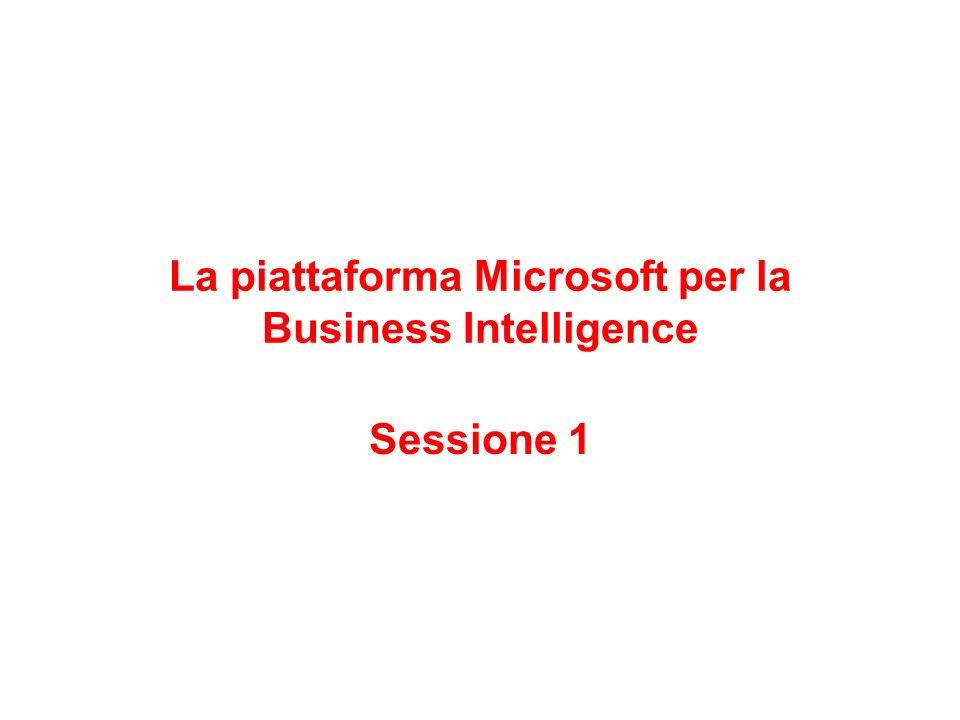 La piattaforma Microsoft per la Business Intelligence