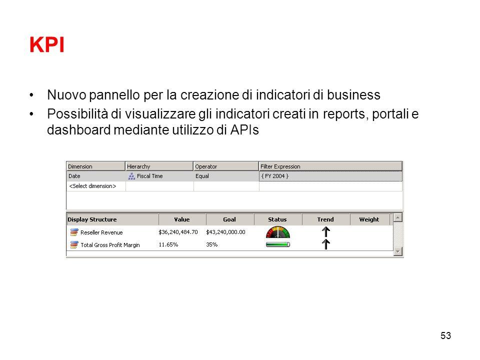 KPI Nuovo pannello per la creazione di indicatori di business