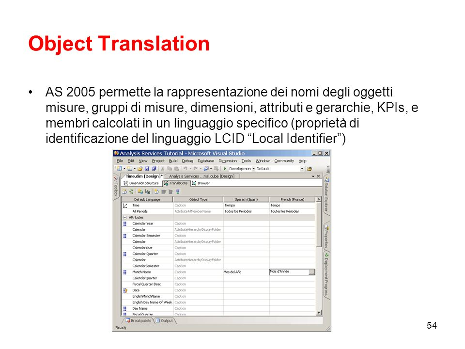 Object Translation