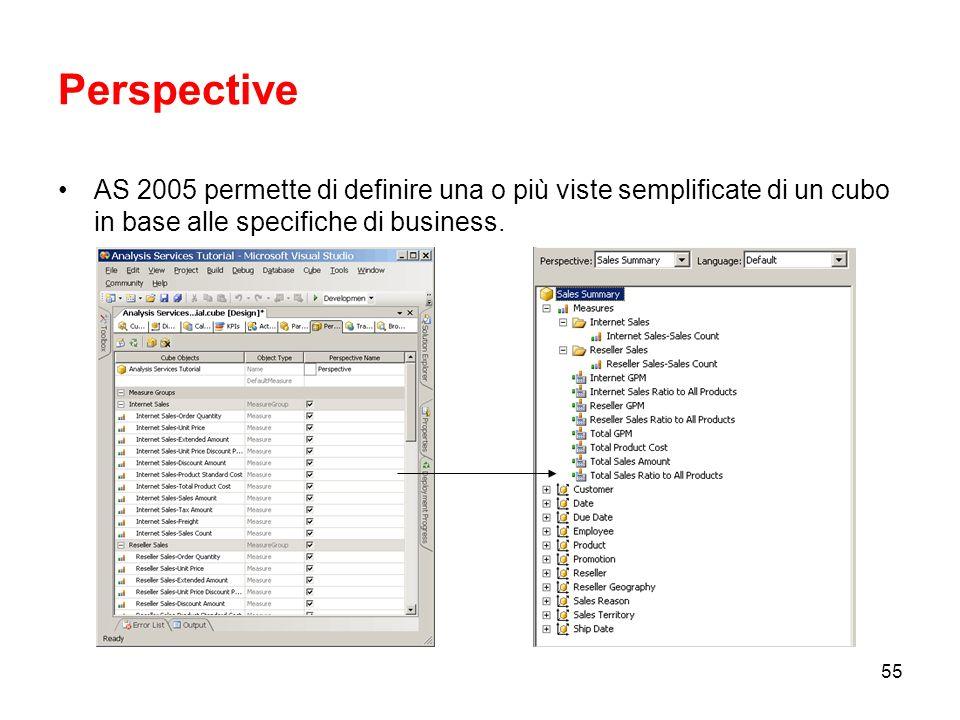Perspective AS 2005 permette di definire una o più viste semplificate di un cubo in base alle specifiche di business.