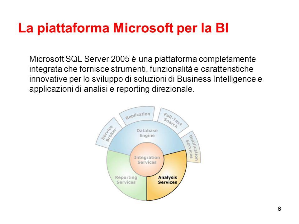 La piattaforma Microsoft per la BI
