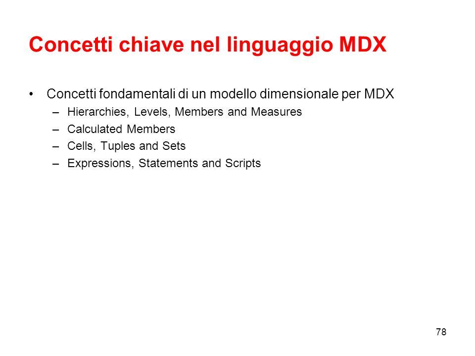 Concetti chiave nel linguaggio MDX