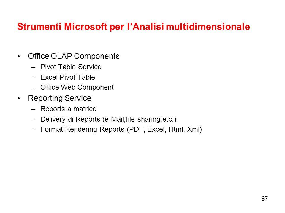 Strumenti Microsoft per l'Analisi multidimensionale