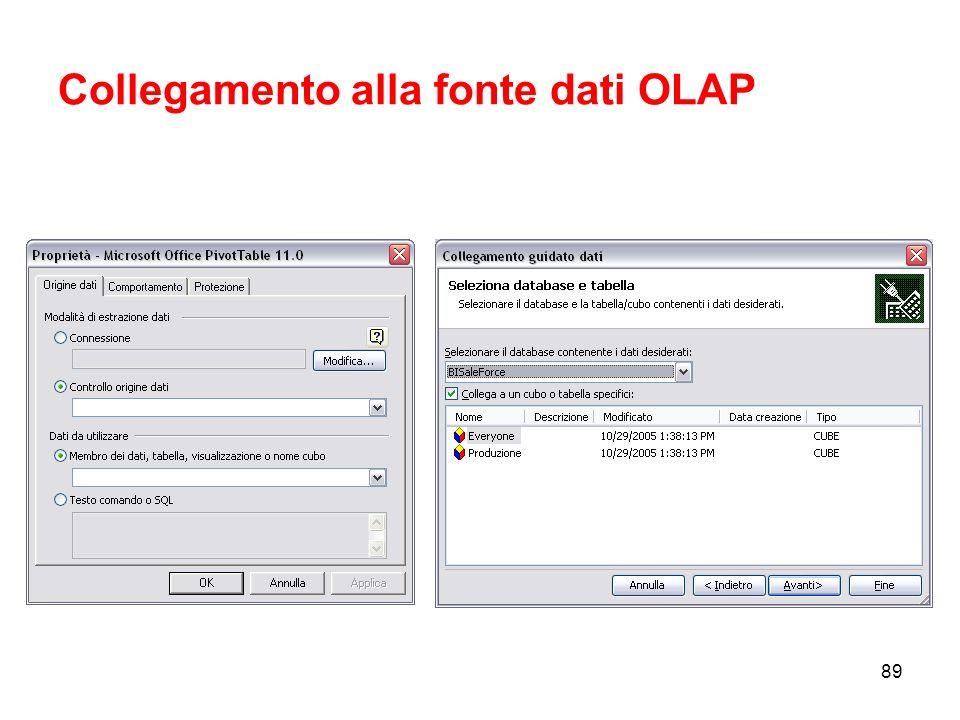 Collegamento alla fonte dati OLAP