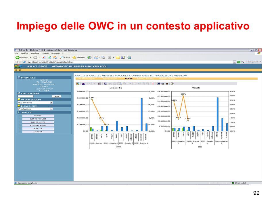 Impiego delle OWC in un contesto applicativo