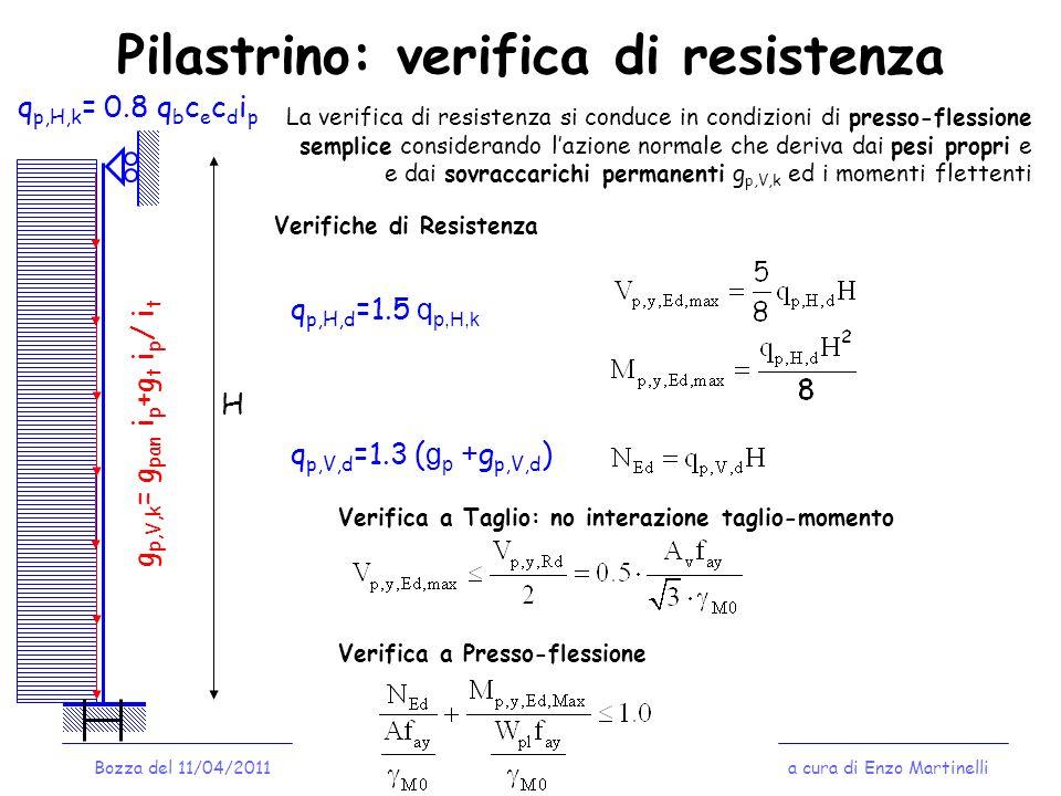 Pilastrino: verifica di resistenza
