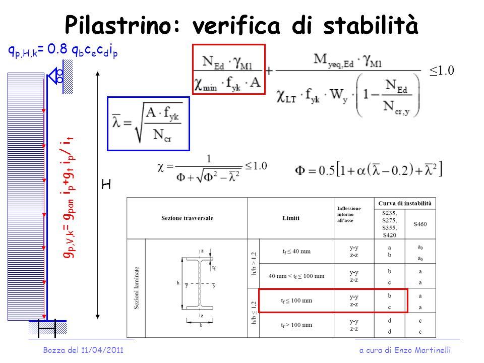 Pilastrino: verifica di stabilità
