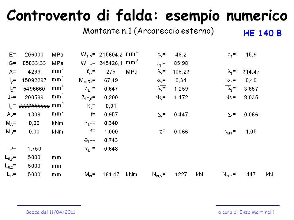 Controvento di falda: esempio numerico