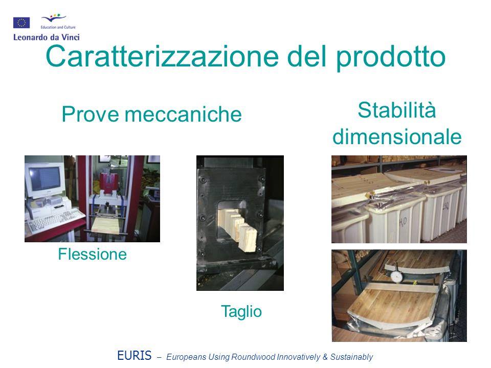 Caratterizzazione del prodotto
