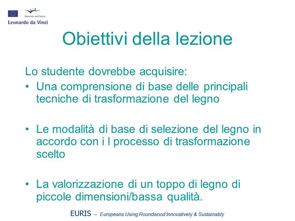 Obiettivi della lezione