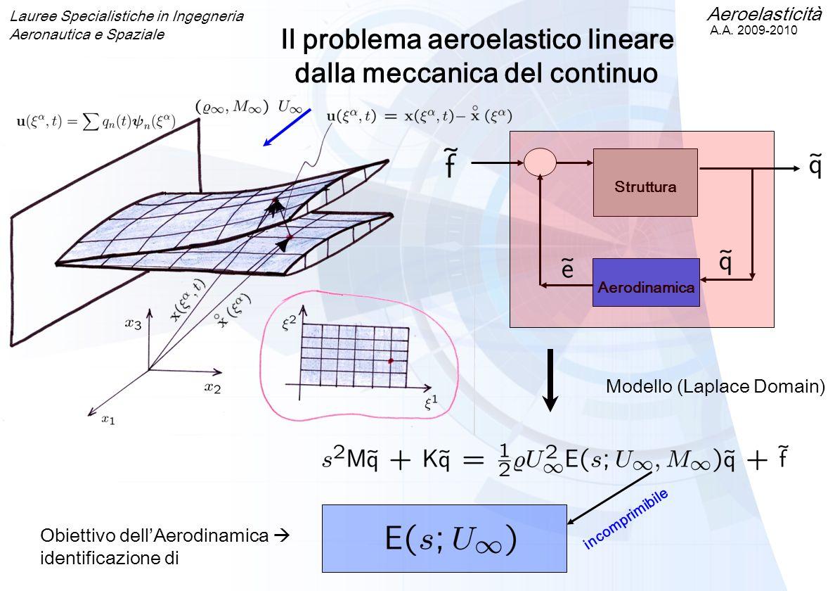 Il problema aeroelastico lineare dalla meccanica del continuo
