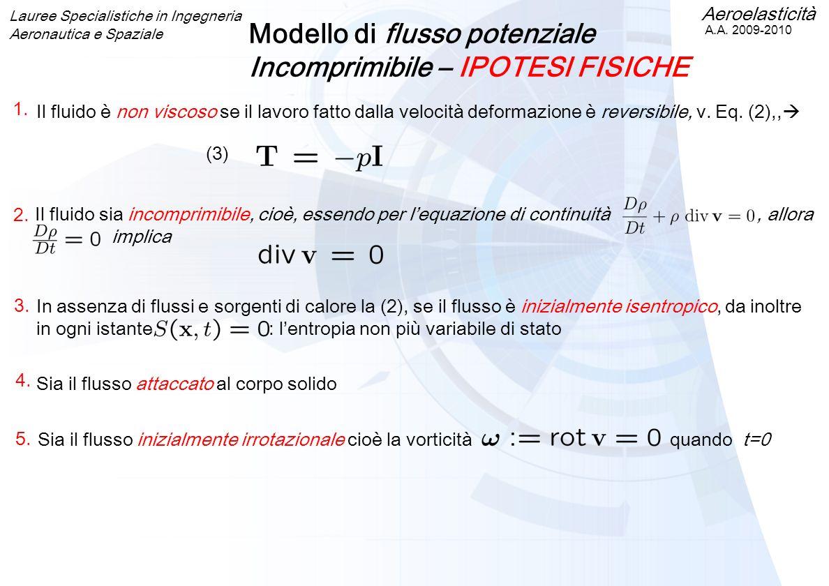 Modello di flusso potenziale Incomprimibile – IPOTESI FISICHE